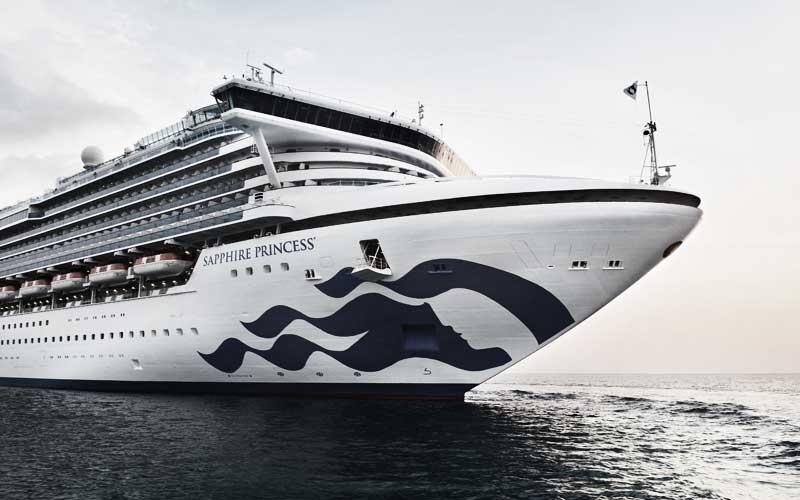 Princess Cruises: Schnellst wachsende Premium-Kreuzfahrtlinie der Welt